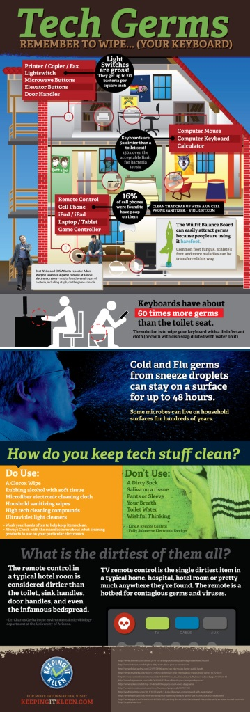 Tech Germs